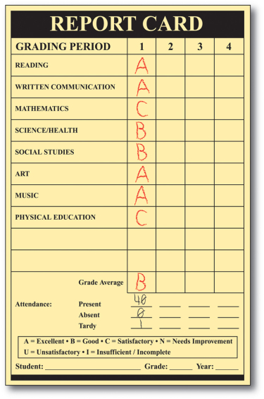 In Defence Of The Graded Report Card  TriviumC